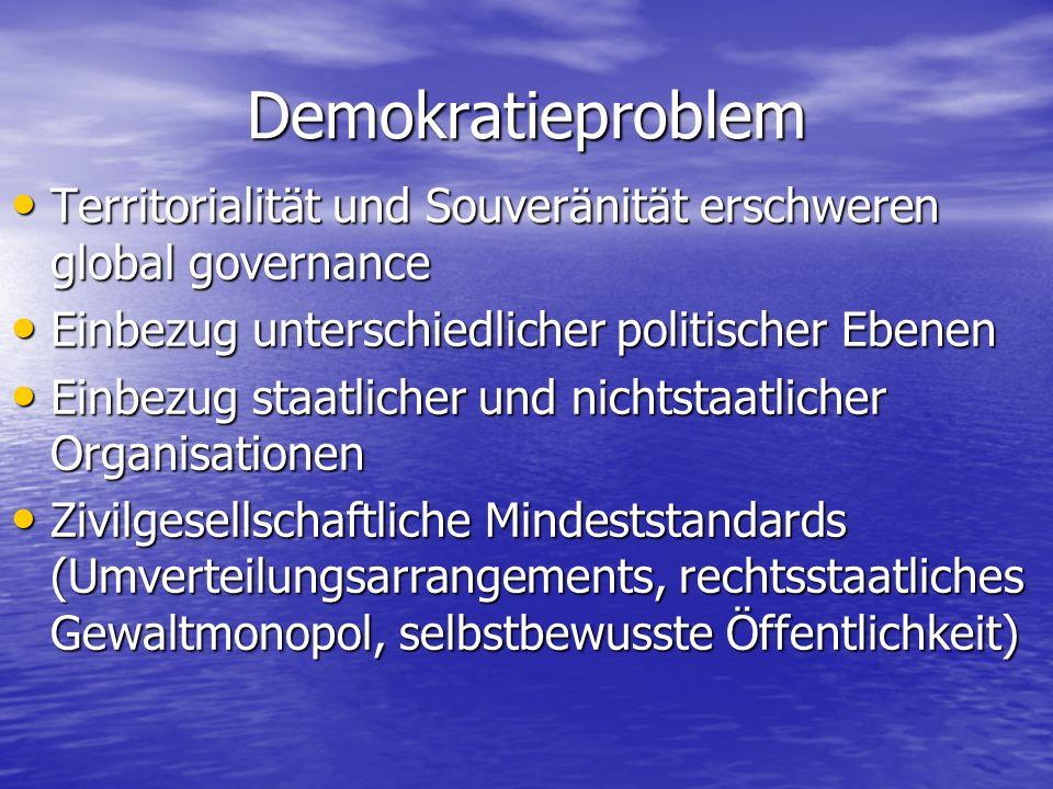 Demokratieproblem Territorialität und Souveränität erschweren global governance. Einbezug unterschiedlicher politischer Ebenen.