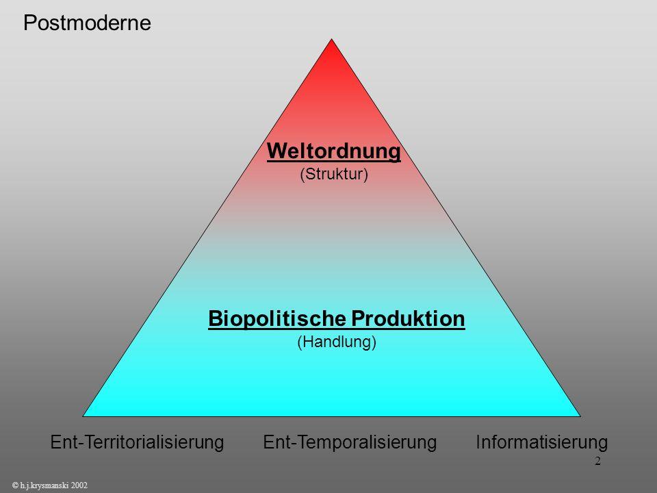 Weltordnung (Struktur)