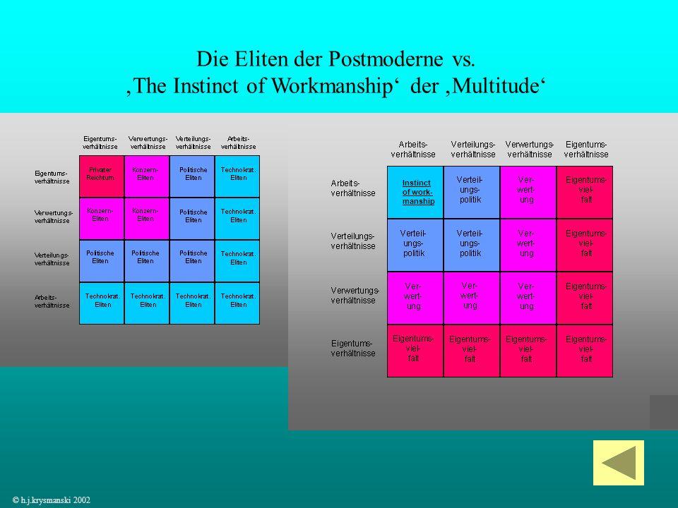 Die Eliten der Postmoderne vs