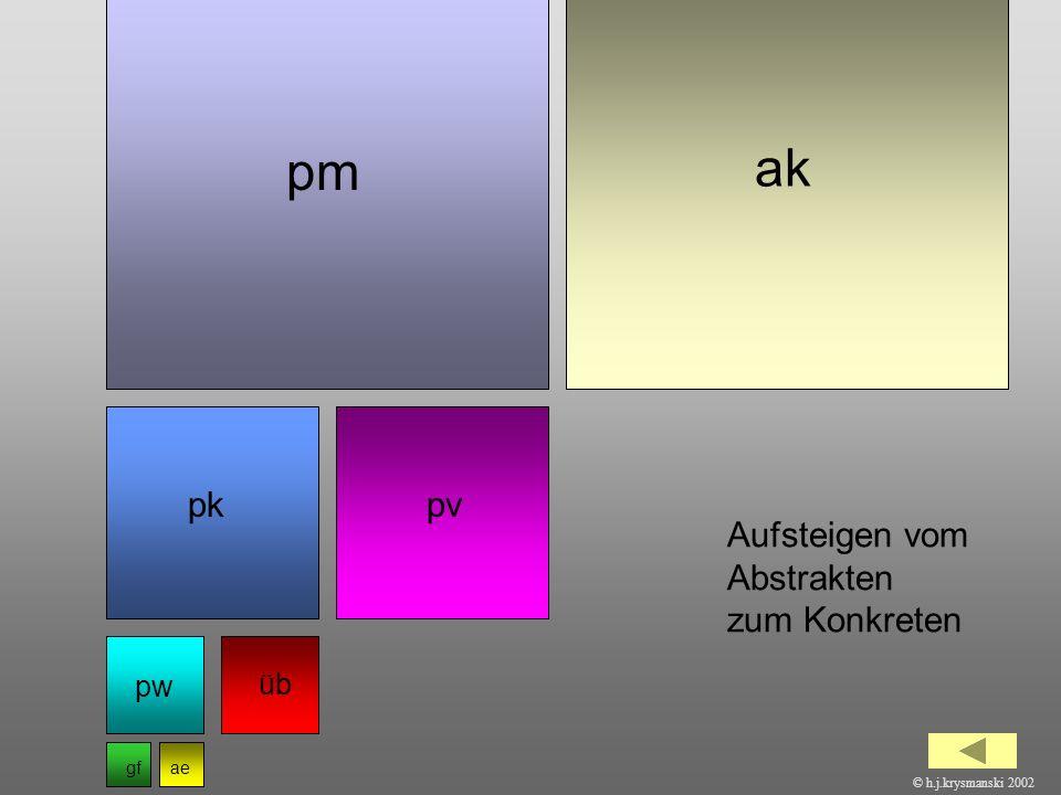 ak pm pk pv Aufsteigen vom Abstrakten zum Konkreten pw üb gf ae
