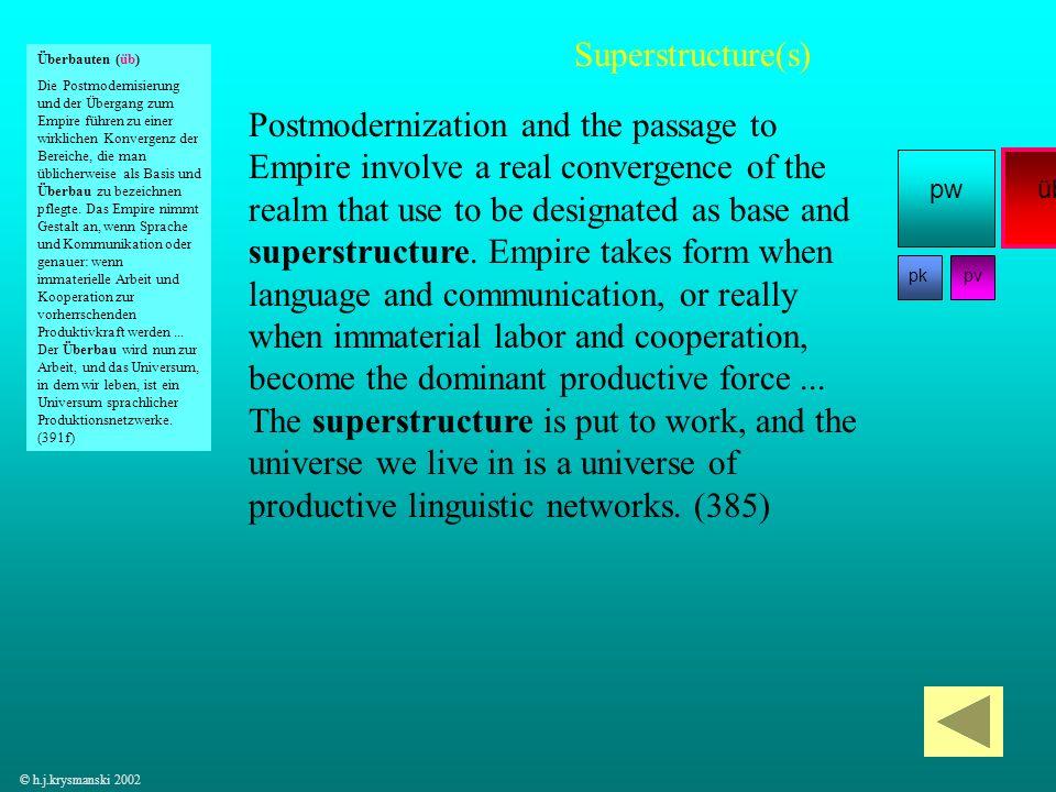 Superstructure(s) Überbauten (üb)