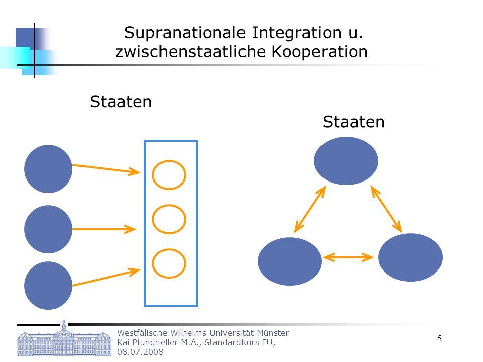 Supranationale Integration u. zwischenstaatliche Kooperation
