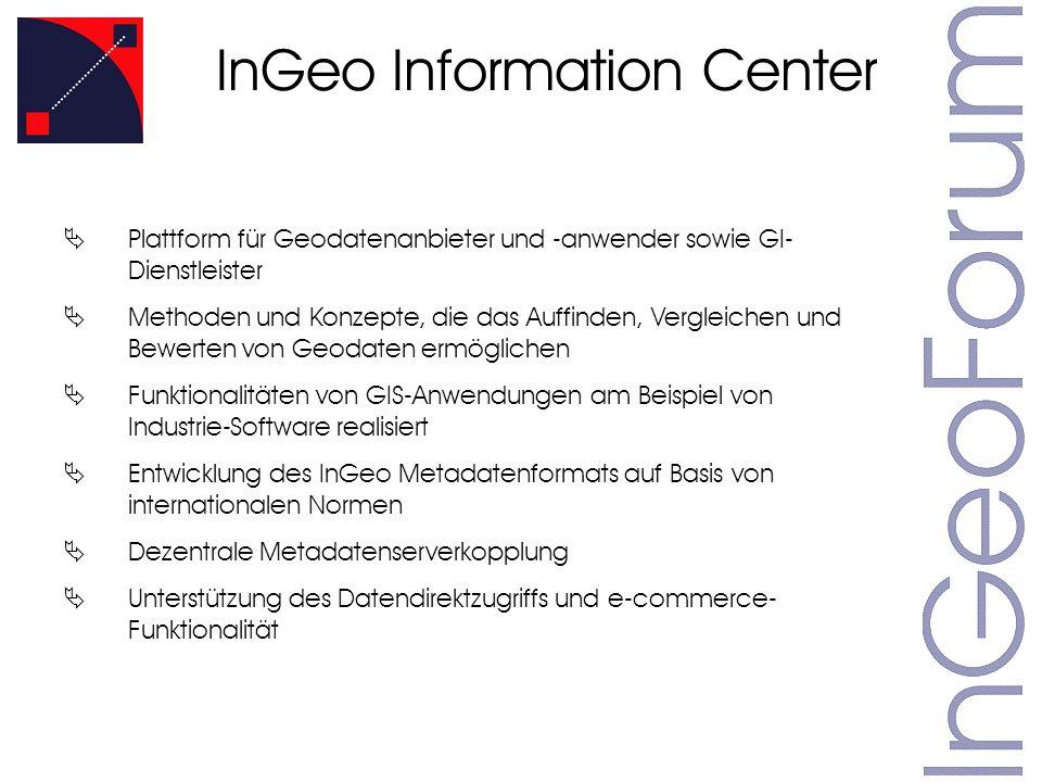 InGeo Information Center