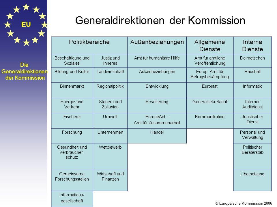 Generaldirektionen der Kommission