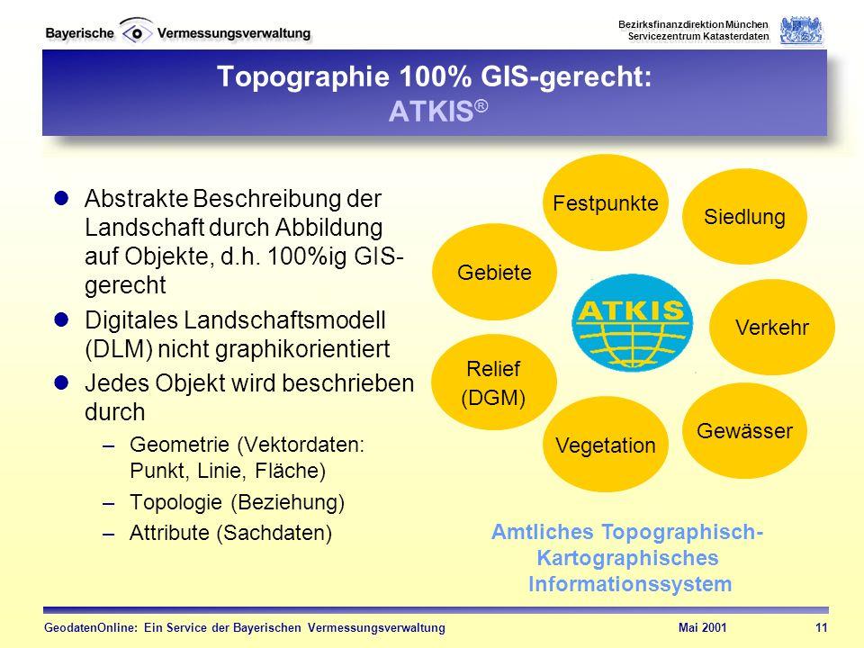 Topographie 100% GIS-gerecht: ATKIS®