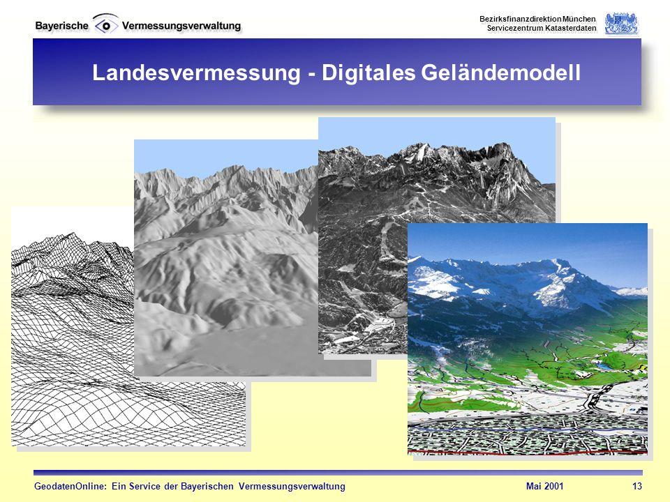 Landesvermessung - Digitales Geländemodell