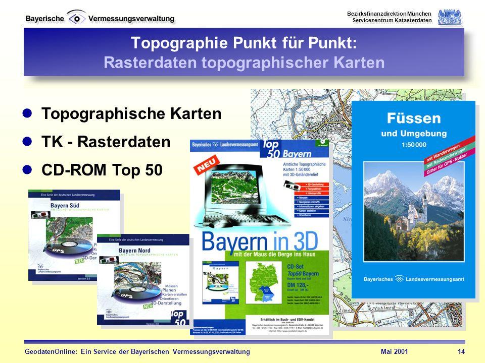 Topographie Punkt für Punkt: Rasterdaten topographischer Karten