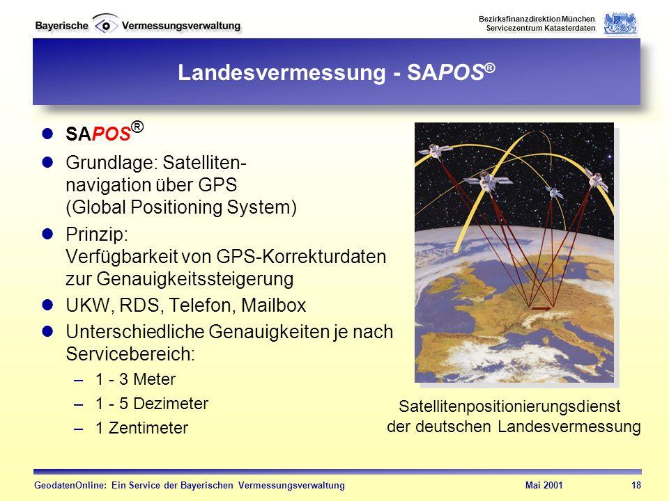 Landesvermessung - SAPOS®