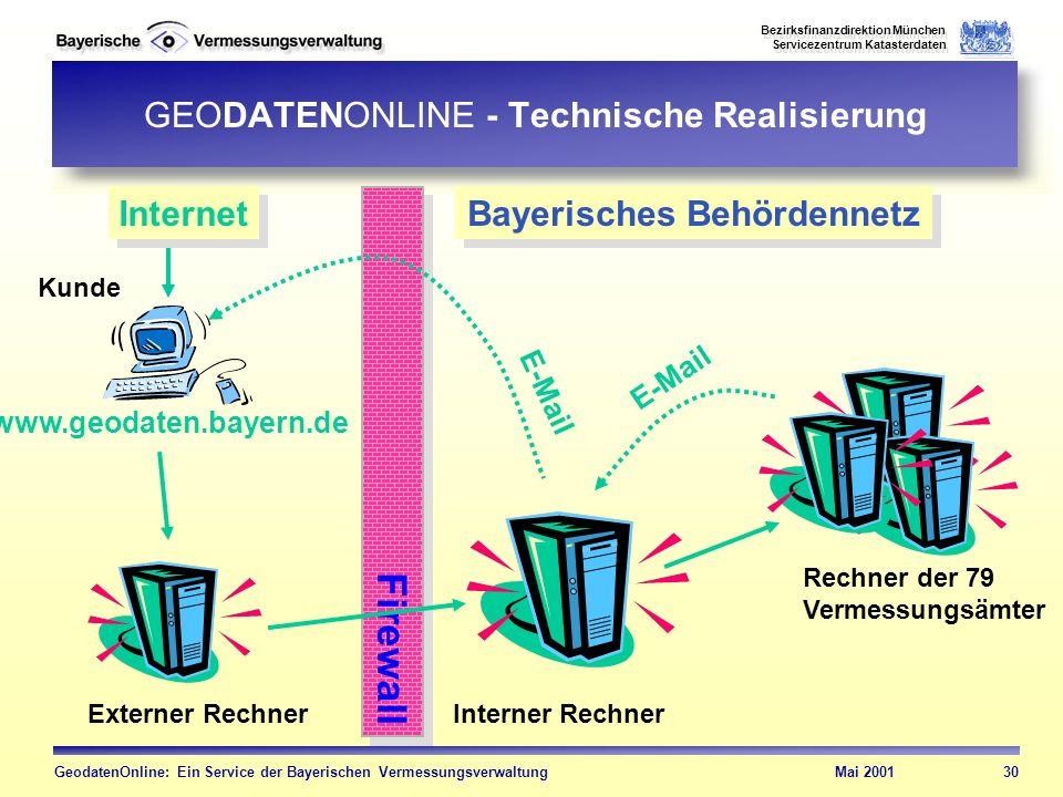 GEODATENONLINE - Technische Realisierung