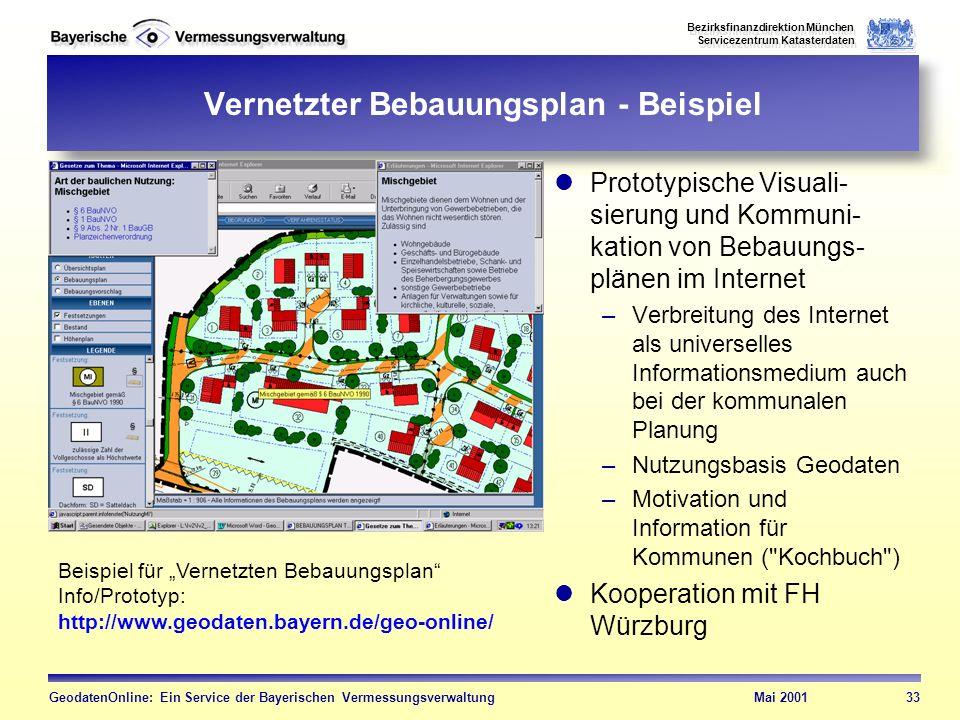 Vernetzter Bebauungsplan - Beispiel