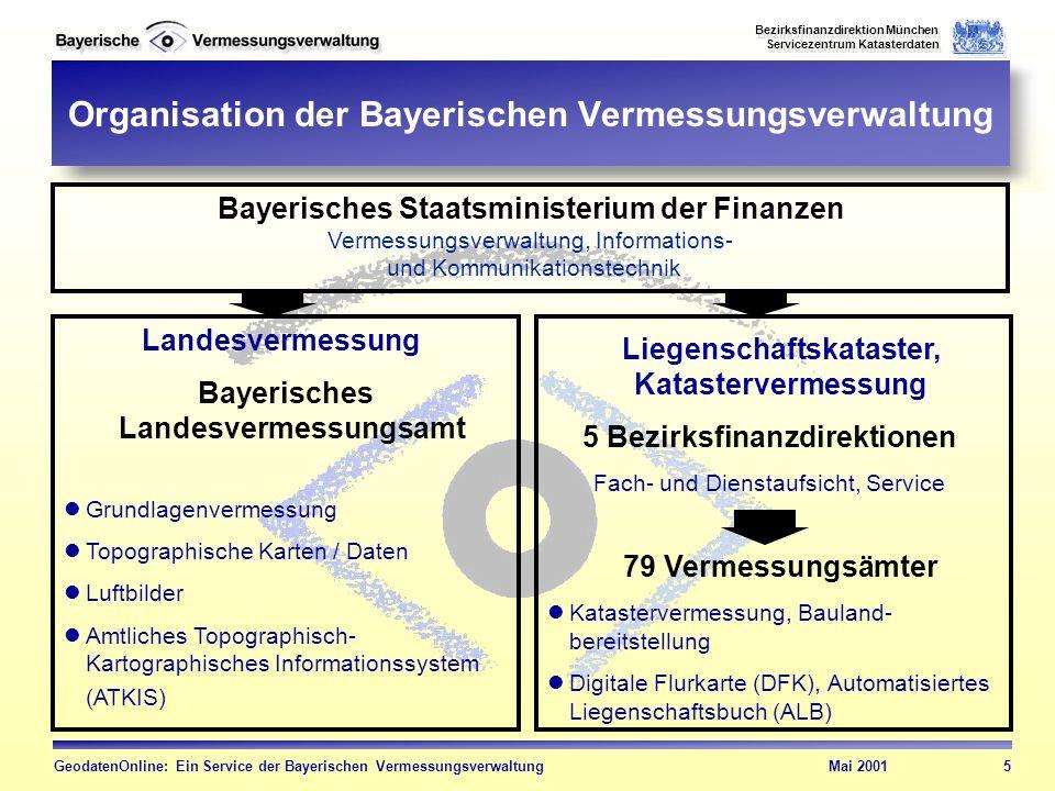Organisation der Bayerischen Vermessungsverwaltung