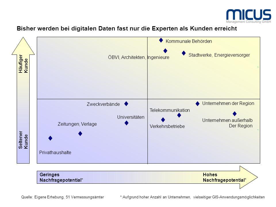 Bisher werden bei digitalen Daten fast nur die Experten als Kunden erreicht