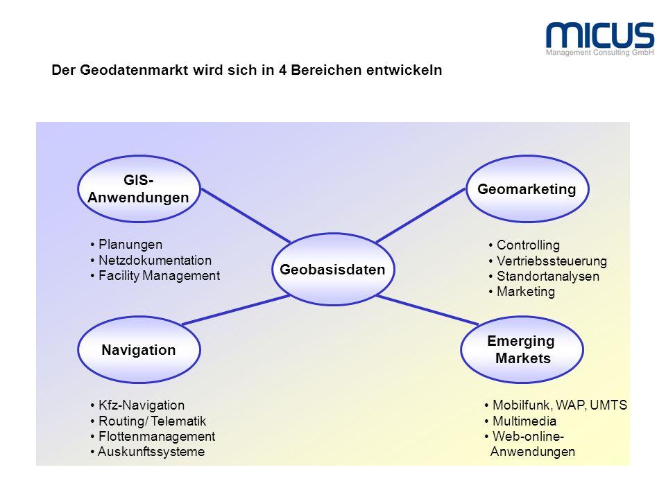 Der Geodatenmarkt wird sich in 4 Bereichen entwickeln