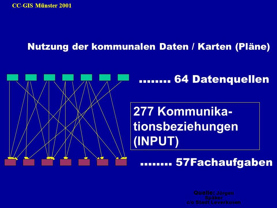 Nutzung der kommunalen Daten / Karten (Pläne)