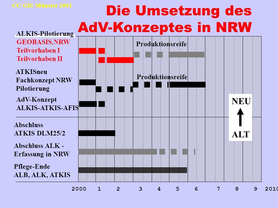 Die Umsetzung des AdV-Konzeptes in NRW NEU ALT ALKIS-Pilotierung