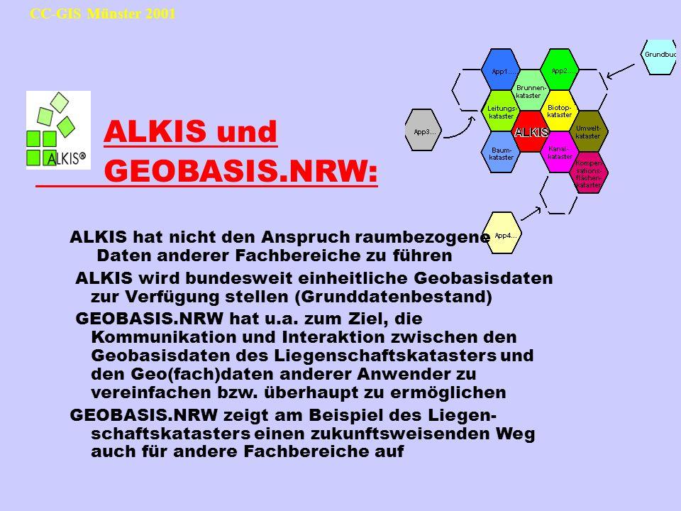 ALKIS und GEOBASIS.NRW: