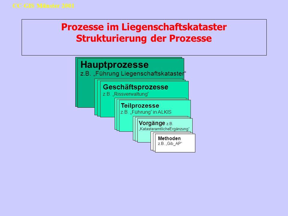 Prozesse im Liegenschaftskataster Strukturierung der Prozesse