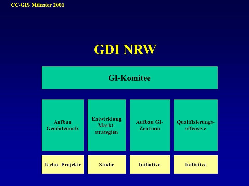 Entwicklung Markt-strategien Qualifizierungs-offensive