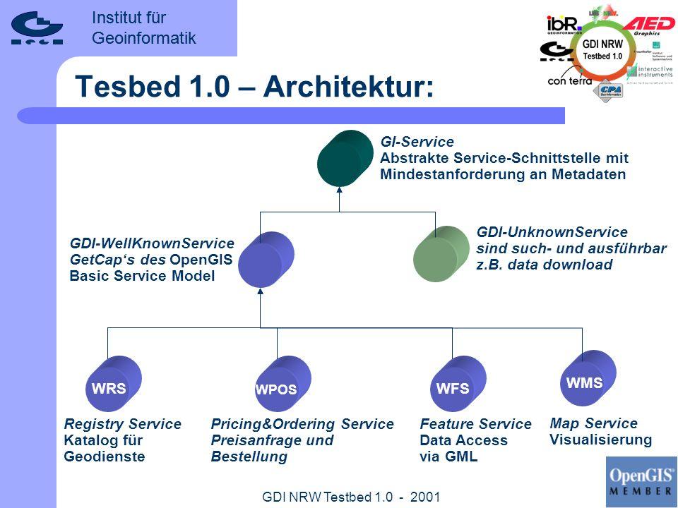 Tesbed 1.0 – Architektur: GI-Service