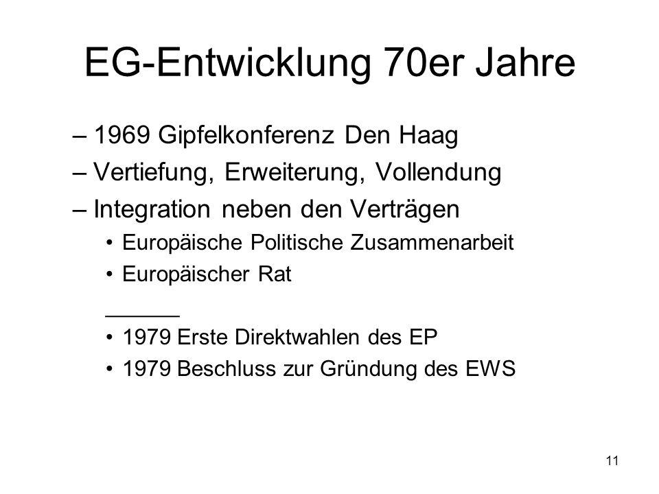 EG-Entwicklung 70er Jahre