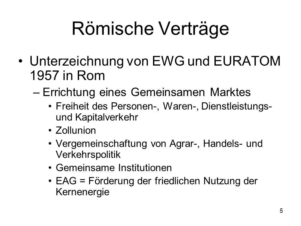 Römische Verträge Unterzeichnung von EWG und EURATOM 1957 in Rom