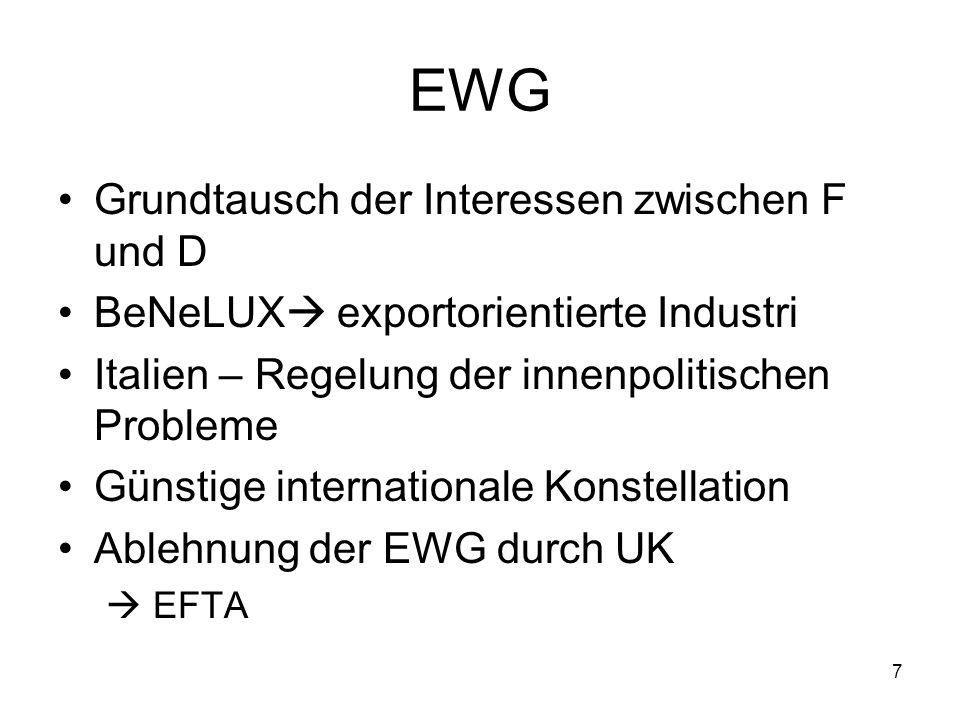 EWG Grundtausch der Interessen zwischen F und D