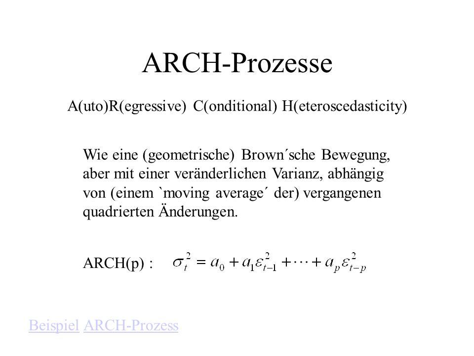 ARCH-Prozesse A(uto)R(egressive) C(onditional) H(eteroscedasticity)