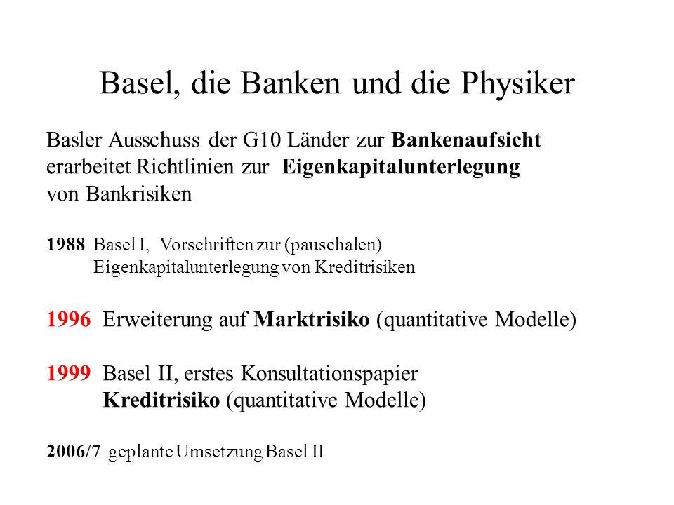 Basel, die Banken und die Physiker
