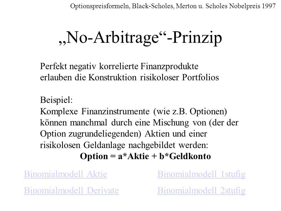 """""""No-Arbitrage -Prinzip"""
