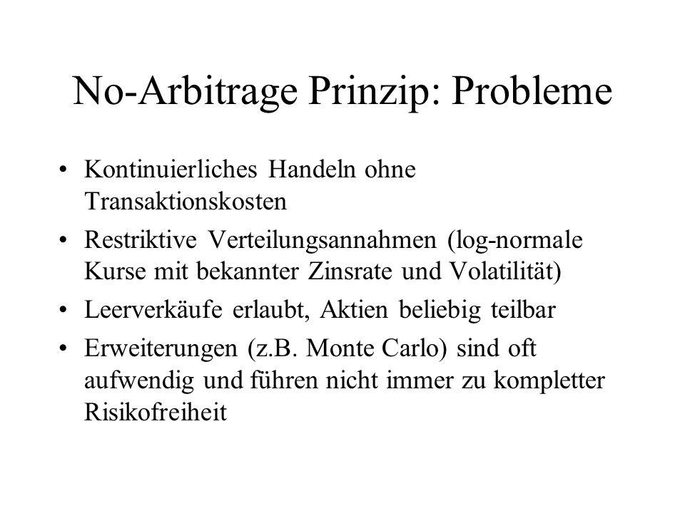 No-Arbitrage Prinzip: Probleme
