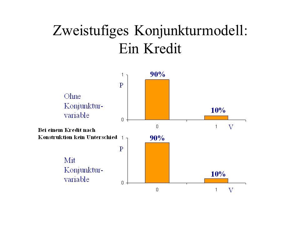 Zweistufiges Konjunkturmodell: Ein Kredit