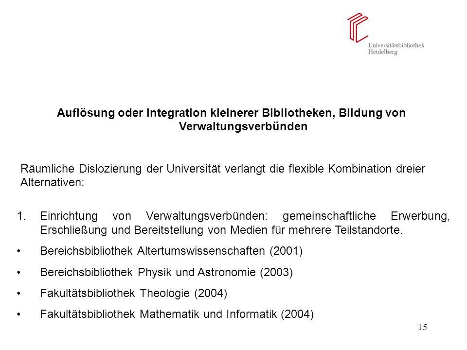 Auflösung oder Integration kleinerer Bibliotheken, Bildung von Verwaltungsverbünden