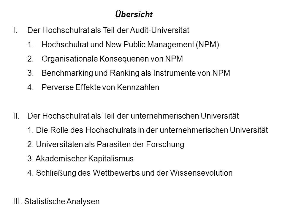 Übersicht Der Hochschulrat als Teil der Audit-Universität. Hochschulrat und New Public Management (NPM)