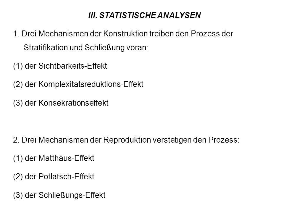 III. STATISTISCHE ANALYSEN