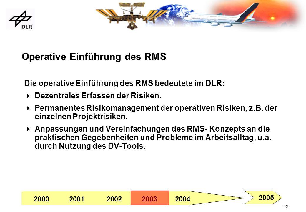 Operative Einführung des RMS