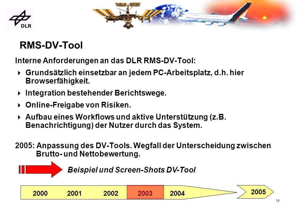 RMS-DV-Tool Interne Anforderungen an das DLR RMS-DV-Tool: