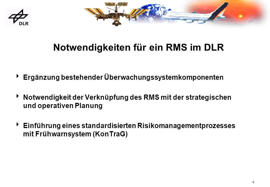 Notwendigkeiten für ein RMS im DLR