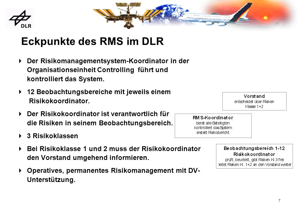 Eckpunkte des RMS im DLR