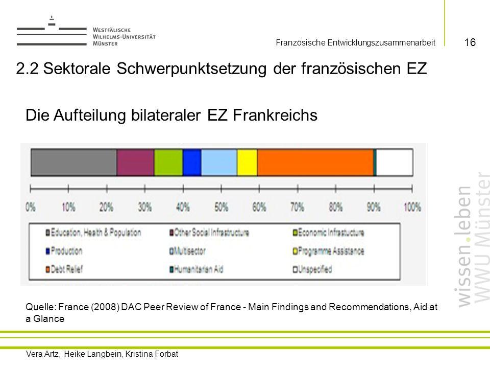 2.2 Sektorale Schwerpunktsetzung der französischen EZ