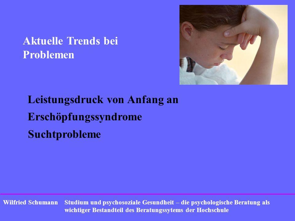 Aktuelle Trends bei Problemen