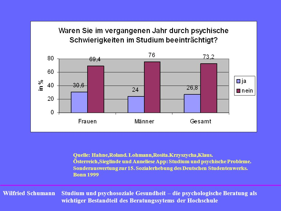 Quelle: Hahne,Roland. Lohmann,Rosita. Krzyszycha,Klaus