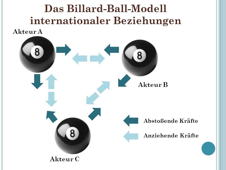 Das Billard-Ball-Modell internationaler Beziehungen