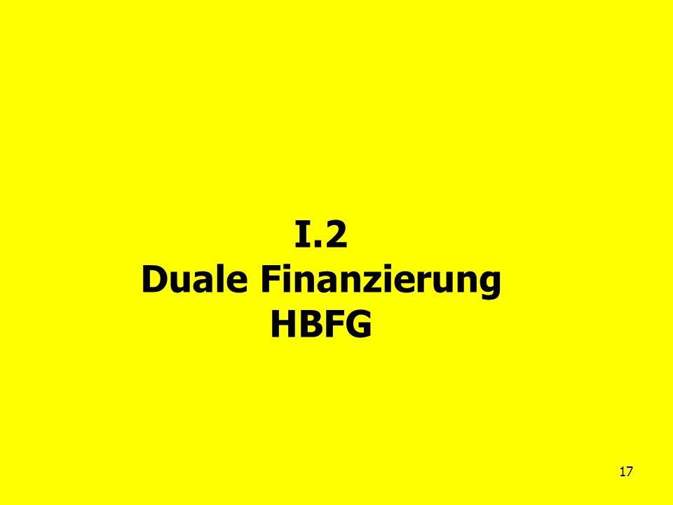 I.2 Duale Finanzierung HBFG