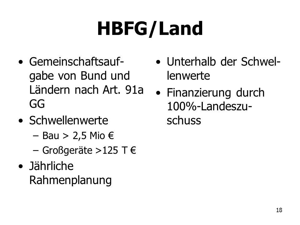 HBFG/Land Gemeinschaftsauf-gabe von Bund und Ländern nach Art. 91a GG
