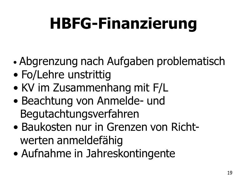 HBFG-Finanzierung Fo/Lehre unstrittig KV im Zusammenhang mit F/L