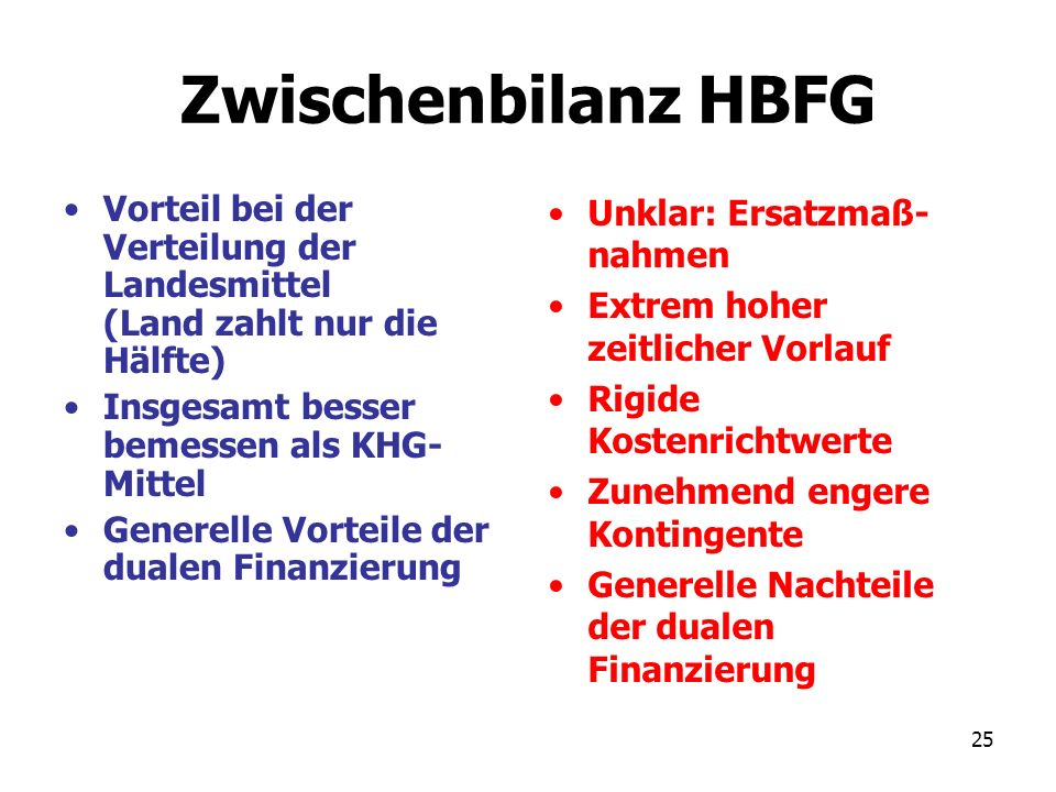 Zwischenbilanz HBFGVorteil bei der Verteilung der Landesmittel (Land zahlt nur die Hälfte) Insgesamt besser bemessen als KHG-Mittel.