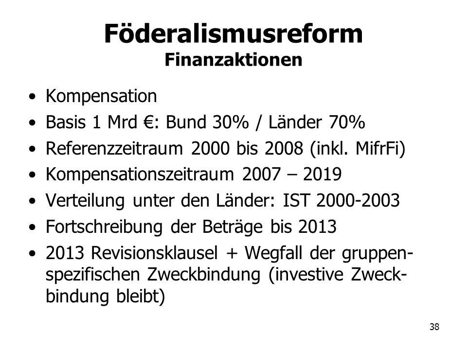 Föderalismusreform Finanzaktionen