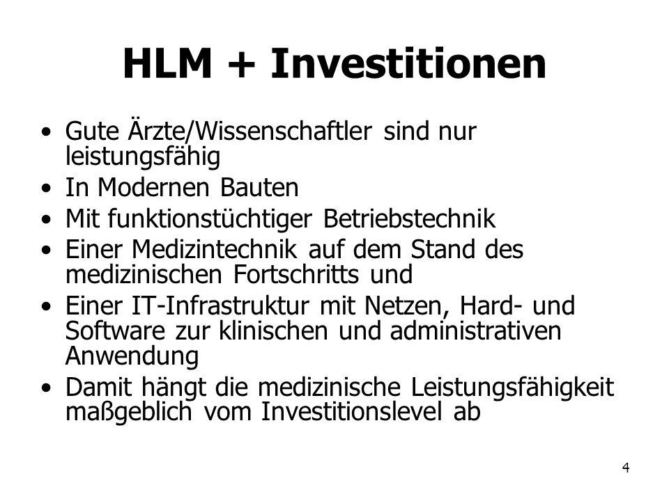 HLM + Investitionen Gute Ärzte/Wissenschaftler sind nur leistungsfähig