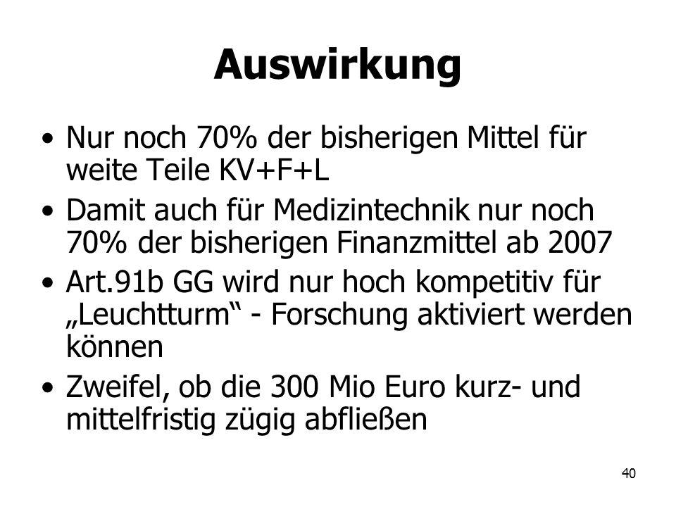 Auswirkung Nur noch 70% der bisherigen Mittel für weite Teile KV+F+L