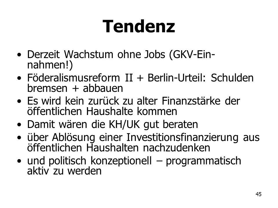 Tendenz Derzeit Wachstum ohne Jobs (GKV-Ein-nahmen!)